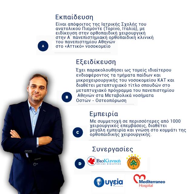 markopoulos orthopaidikos